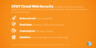 AT&T Cloud Web Security