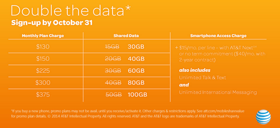 Att business wireless plans