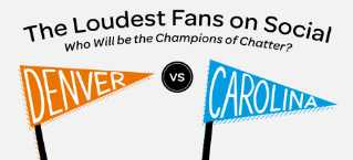 The Loudest Fans on Social