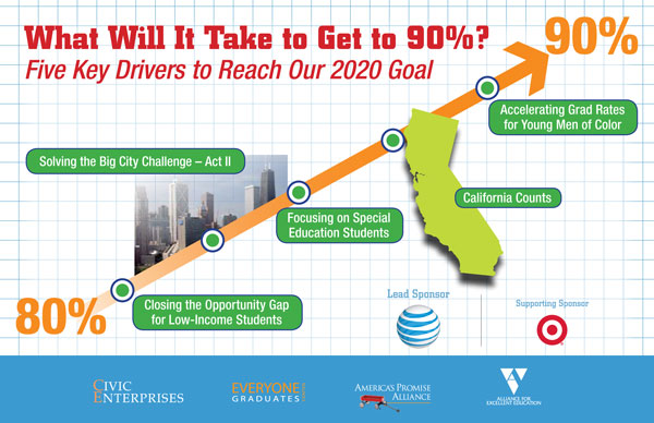 2020_goal_gradnation_infographic_sized.jpg