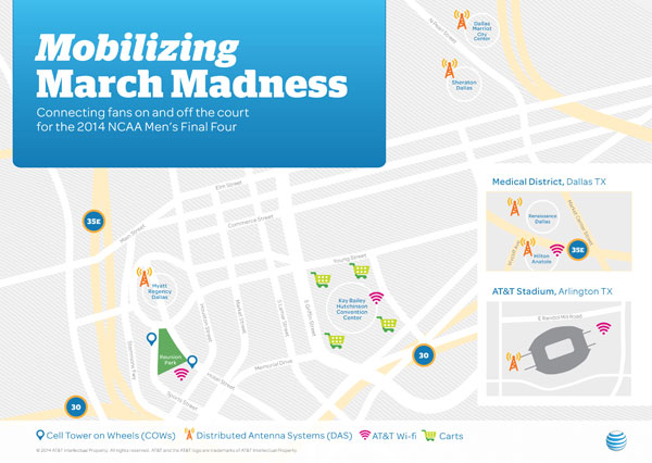 Mobilizing March Madness