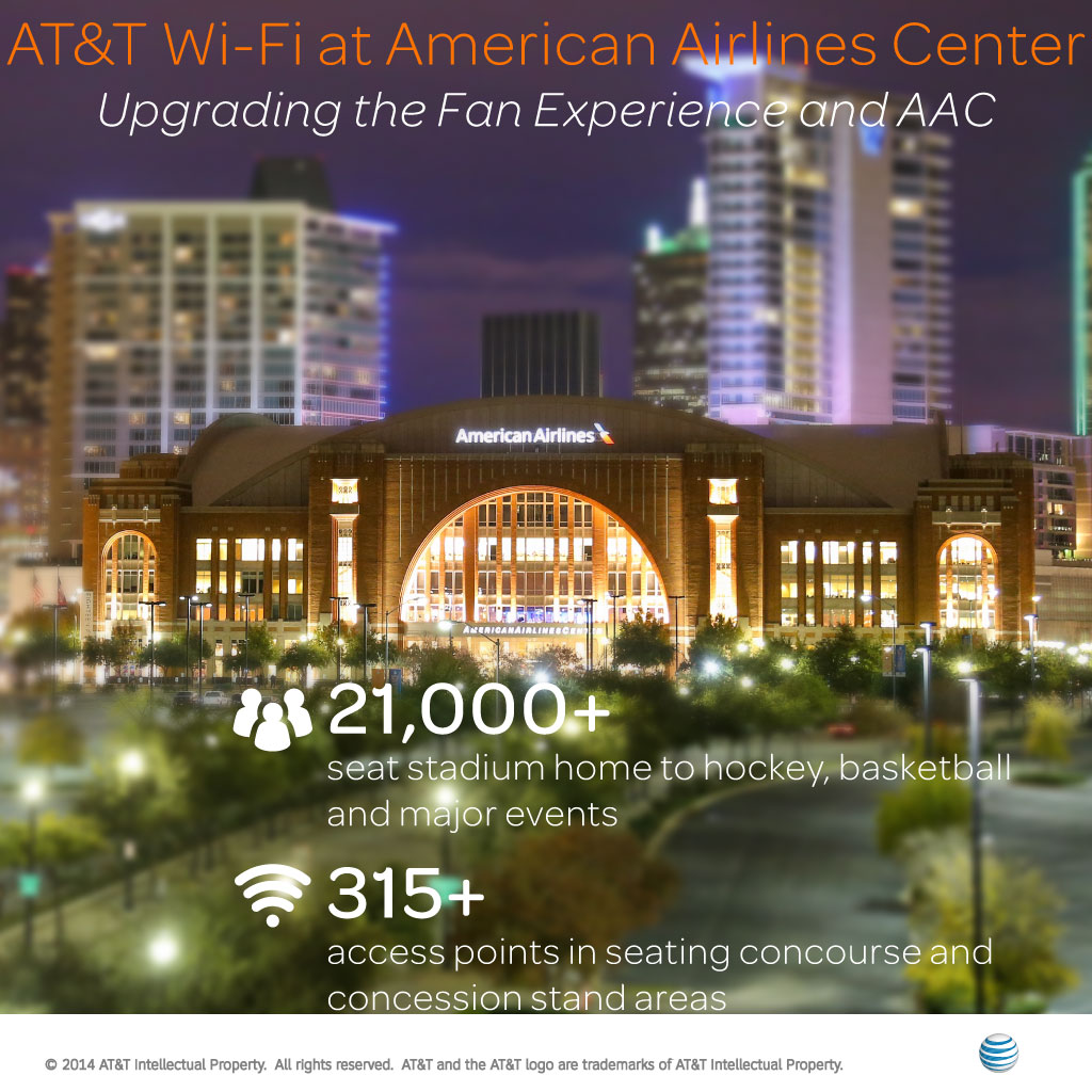 AT&T Wi-Fi at American Airlines Center