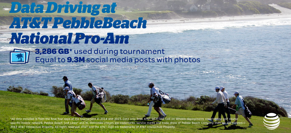 Pebble Beach Data Usage