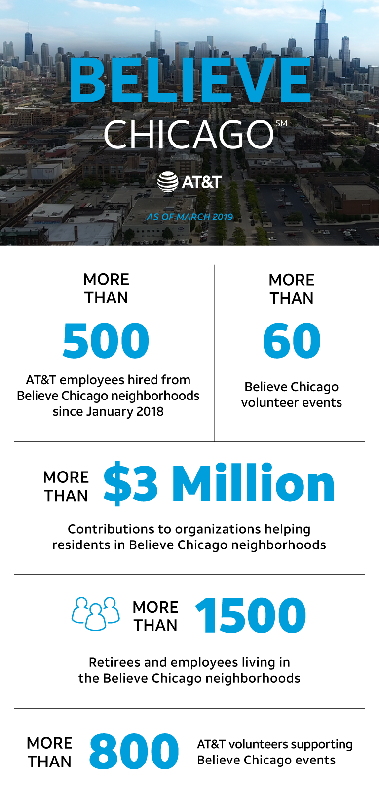 Believe-Chicago---Beacons-of-Hope---v43.png