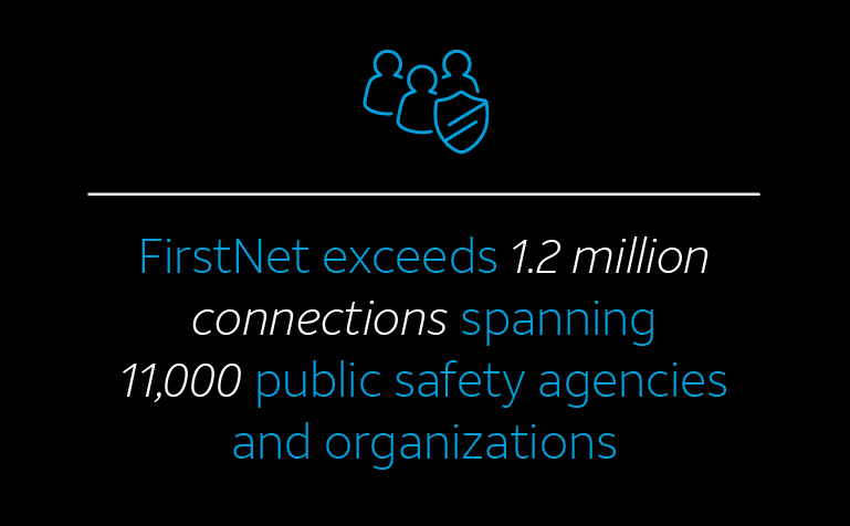 02.21.2020_FirstNet Expansion Release_fact-cards copy