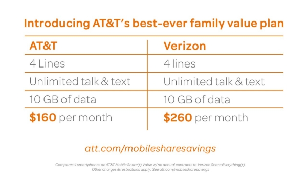 att_verizon_table_feb