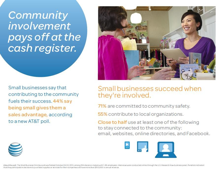 small_business_community_involvement_infographic