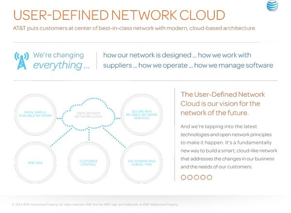 user_defined_network_cloud_infographic