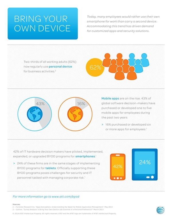 bring_your_own_device_infographic